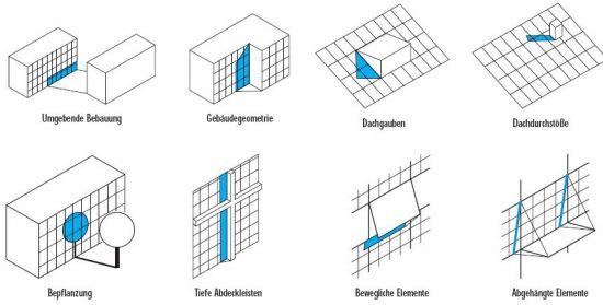 verschattung portal f r. Black Bedroom Furniture Sets. Home Design Ideas