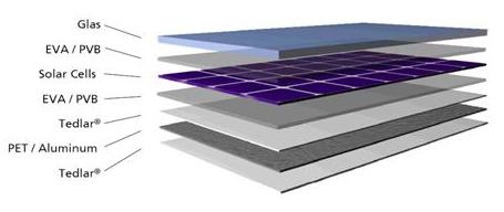 Photovoltaik Module Solarfassade Info Portal Fur