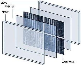 module structures portal for building integrated photovoltaics. Black Bedroom Furniture Sets. Home Design Ideas